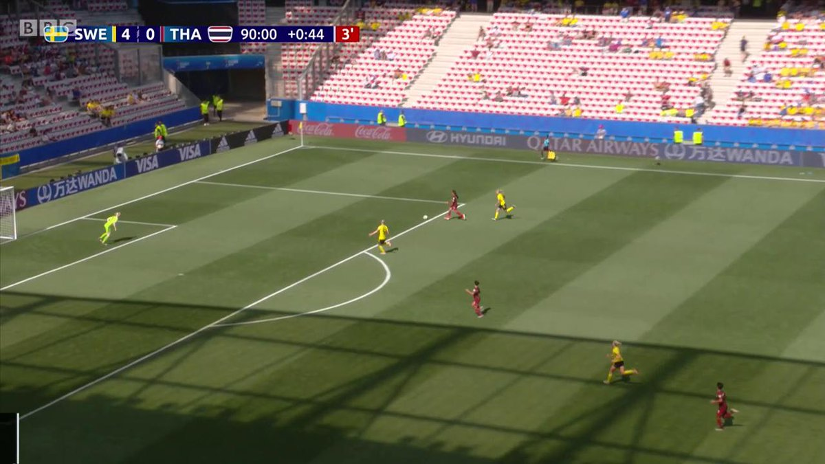 What a moment.  There are tears on the sideline as Thailand score their first goal of the tournament.  Watch #SWE v #THA on @BBCRedButton now!  👉 http://bbc.in/2X1lAKd #ChangeTheGame #bbcfootball
