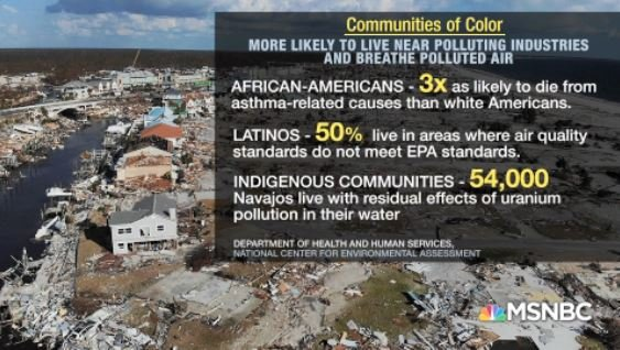 Communities of color: More likely to live near polluting industries and breathe polluted air #AMJoy <br>http://pic.twitter.com/OvvPfQdNbs