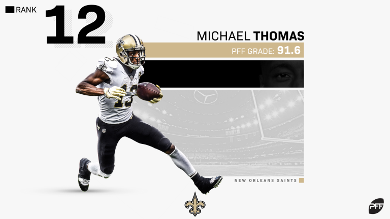 Michael Thomas should reset the wide receiver market in 2020, if not sooner.  PFF's @PFF_AustinGayle details why the Saints would be smart to get ahead of the market and pay him his due: https://bit.ly/2ZjYc7Z