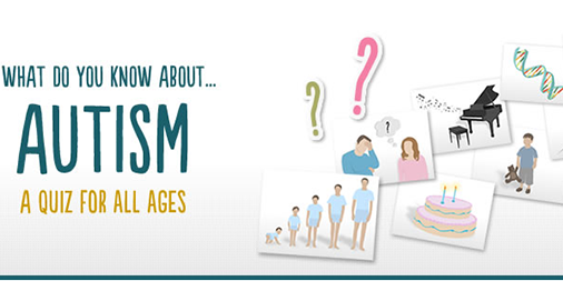 You've probably heard a lot about #autism - but can you separate the myth from the reality? Try our quiz to test your knowledge...  http://socsi.in/WXE0n  #autisticspectrum #Aspergers