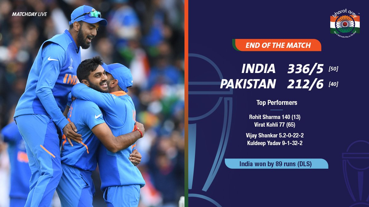 🇮🇳🇵🇰 EMPHATIC WIN FOR INDIA | A riveting win for India aided by a classy ton from @ImRo45 and some tight bowling. Photo by Getty/ICC | #RohitSharma #ViratKohli #INDvPAK #INDvsPAK #BharatArmy #TeamIndia #IndianCricketTeam #BharatKeSaath #CWC19 #CWC2019 #CricketWorldCup #cricket