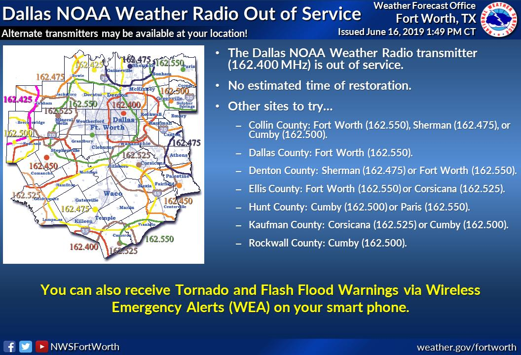 @NWSFortWorth's photo on #dfwwx