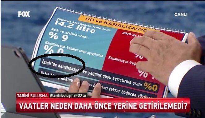 Fotoşop değilse eğer başka sözüm yok!  #İstanbulunUmuduİmamoğlu