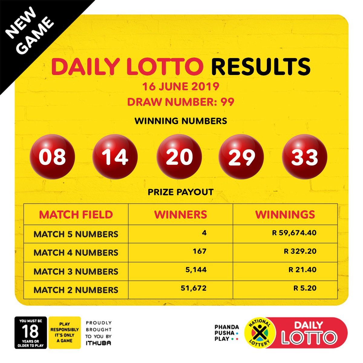 Lotto results payout
