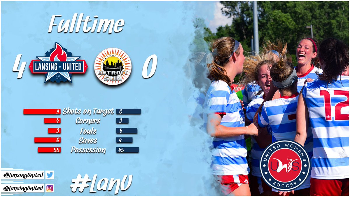 UWS REPORT LANSING 4  DETROIT 0 @LansingUnited avenged their earlier season Milk Cup elimination to Detroit by beating the Sun 4-0 in East Lansing in a UWS League game Sunday. @DSoccerCentral @UWSSoccer  @detsportsnation @TueborFC