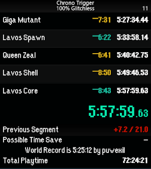 Met the goal before GDQ! Sub 6 in Chrono Trigger 100% Glitchless and top 5! Will come back to this in the future for sure! <br>http://pic.twitter.com/hKgWSKmcFi