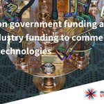 Image for the Tweet beginning: Funding to support businesses delivering