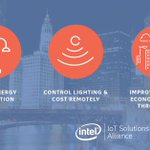 What if you could reduce energy consumption to save your city and its citizens money while working toward sustainability goals? Register to learn how this is possible thanks to smart lighting and smart city technology: https://t.co/eJXkrHAkIX
