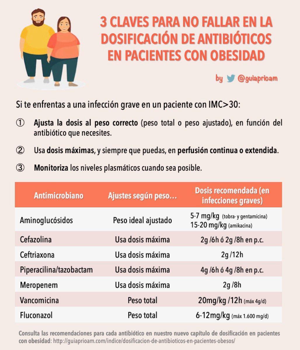 dosificación de cefepima obesidad y diabetes
