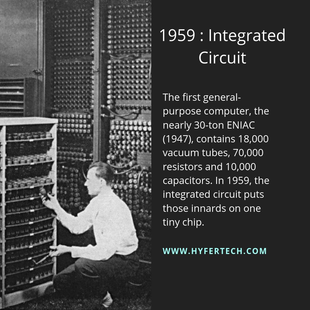 The history of technology is very old, at Hyfer Technologies, we would like to look back at the technologies that changed the industry . Today it is the integrated circuit introduced in #1959 Source:  https://www. popularmechanics.com/technology/g24 668233/best-inventions/?slide=6  …  #MotivationalMonday #technology #history #Hyfertech<br>http://pic.twitter.com/RqTvrBokLi