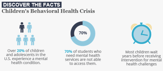 "New report from the @therenniecenter on how Boston schools are addressing the behavioral health crisis. #MAedu #SEL  ""In CBHM schools, students saw meaningful improvements in social & academic competence...with large gains for the highest-risk students""  https://www.renniecenter.org/blog/how-districts-are-bringing-social-emotional-and-behavioral-health-supports-schools-and …"