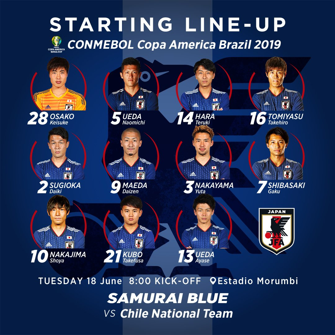 @jfa_samuraiblue's photo on #コパアメリカ