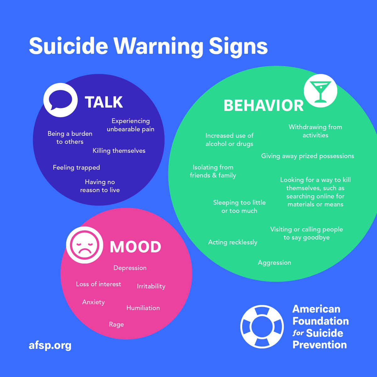 Do you know the suicide warning signs?