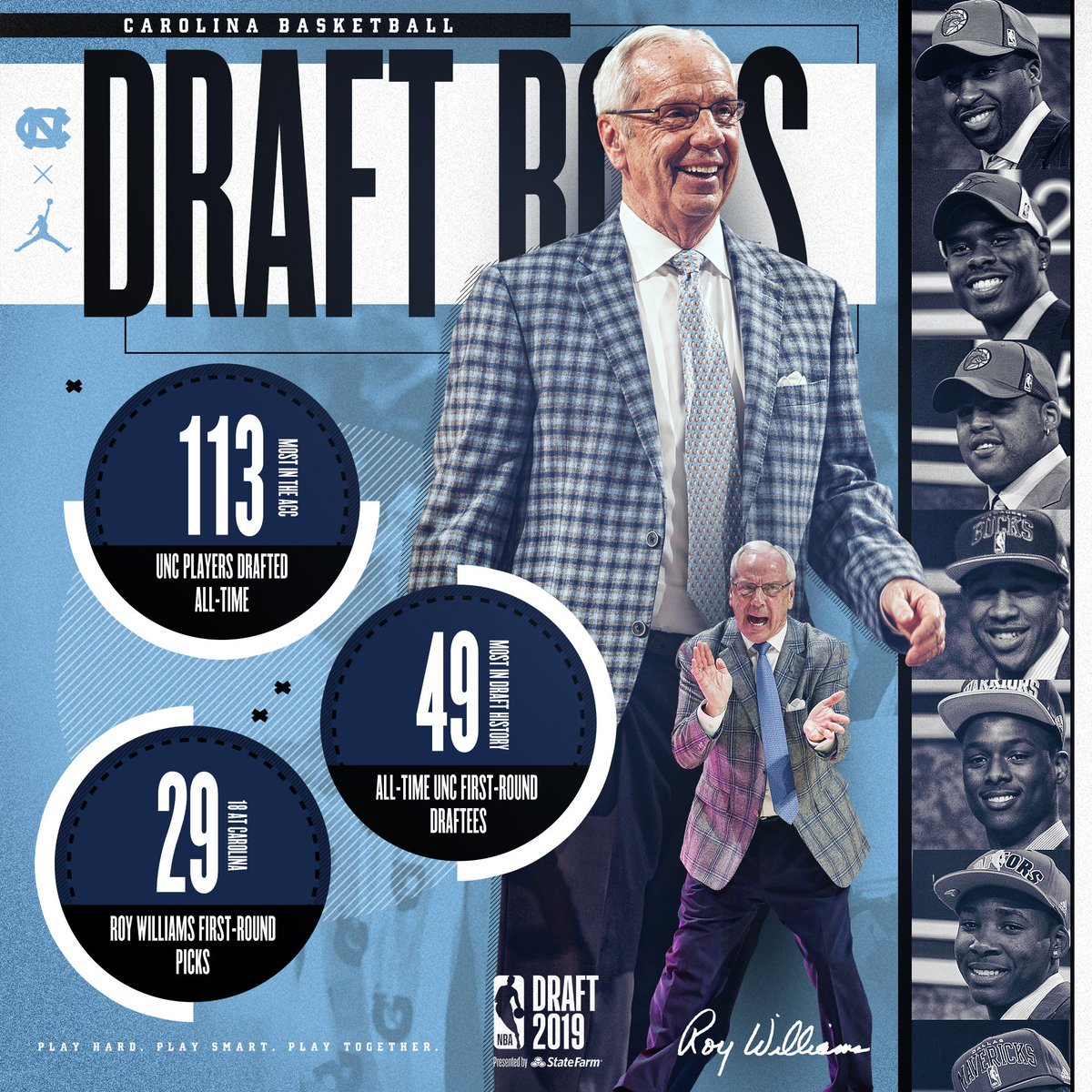 Can't wait to see that number rise   #CarolinaSZN | #NBADraft<br>http://pic.twitter.com/up8x1qjQxg