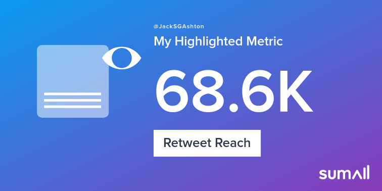 My week on Twitter 🎉: 99 Mentions, 5.42K Mention Reach, 114 Likes, 22 Retweets, 68.6K Retweet Reach. See yours with https://sumall.com/performancetweet?utm_source=twitter&utm_medium=publishing&utm_campaign=performance_tweet&utm_content=text_and_media&utm_term=b50f40facf2b6a8055d33435 …