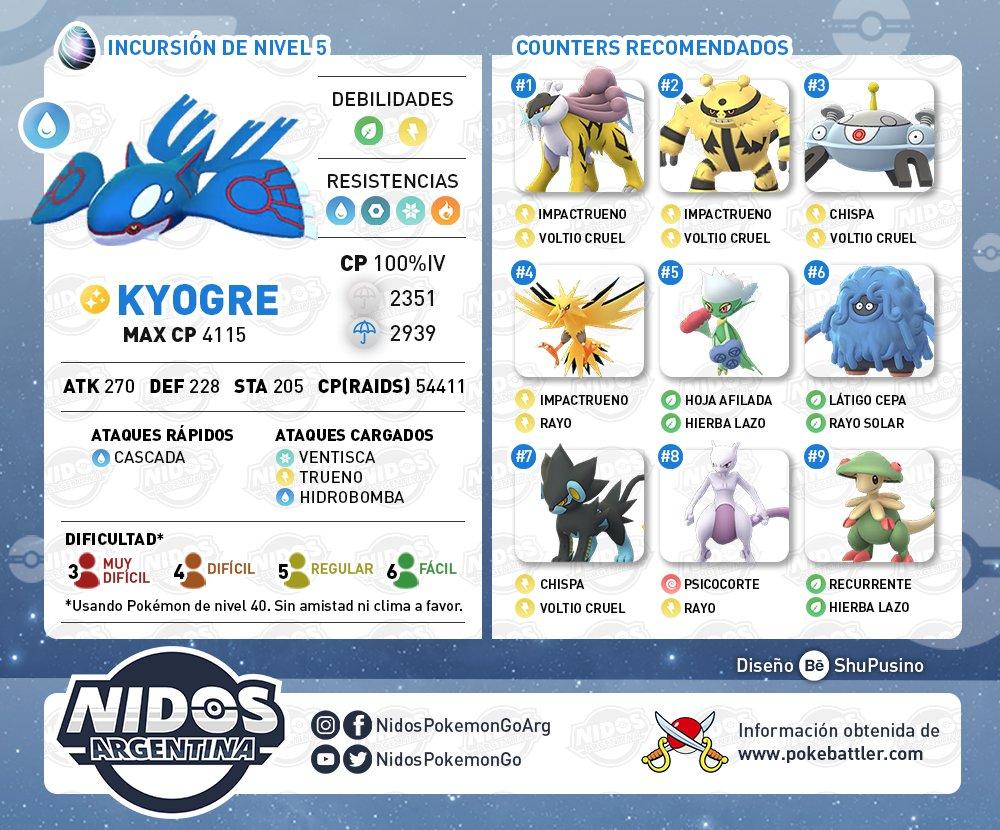 Imagen de los mejores rivales para la vuelta de Kyogre a las incursiones de Pokémon GO hecho por Nidos Pokémon GO Argentina