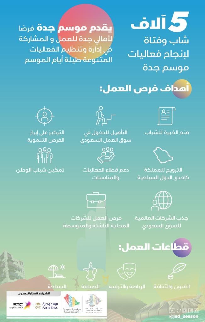 d6ca6f264 الهيئة العامة للترفيه (@GEA_SA) | Twitter