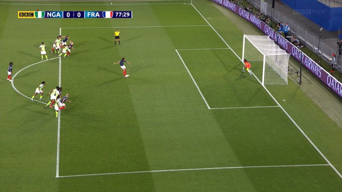 Unbelievable scenes in France v Nigeria. The keeper saved this but VAR ordered it retaken because the keeper was this much off the line. I'm an advocate of VAR but this is absolutely shocking #FIFAWWC2019