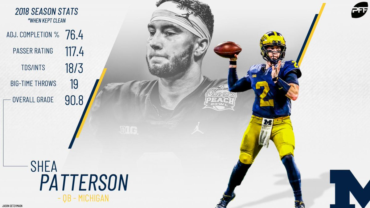 Shea Patterson was extremely efficient for Michigan last season and will look to repeat that success this year.