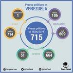 Image for the Tweet beginning: Venezuela 🇻🇪 | Este es