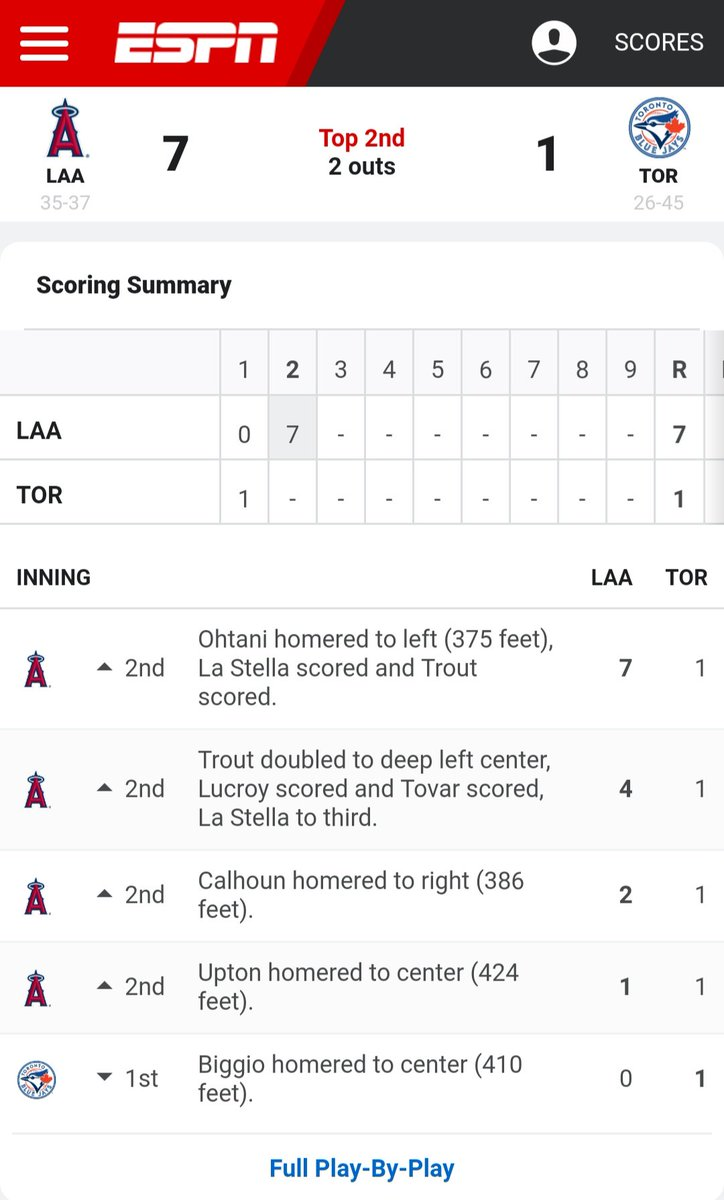 #TheHaloWay  TOO EASY!!  <br>http://pic.twitter.com/Q6ftwPoRp6
