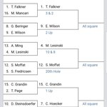 Image for the Tweet beginning: Quarterfinals are set in the