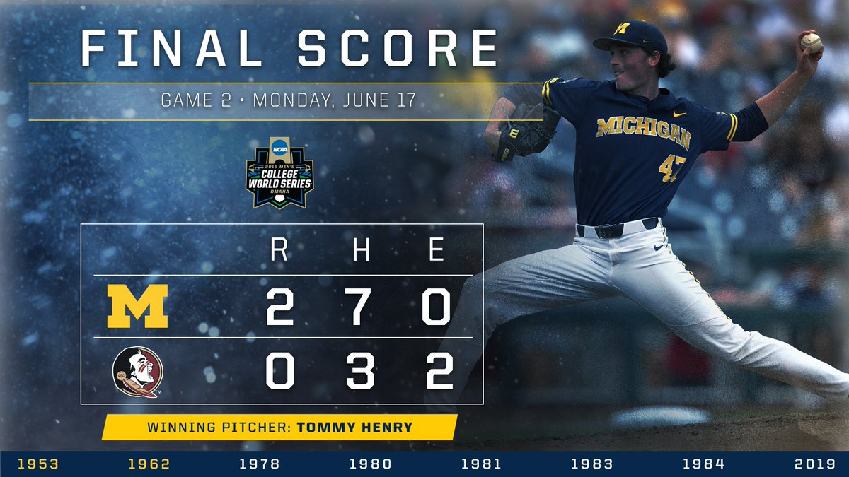 @umichbaseball's photo on tommy henry
