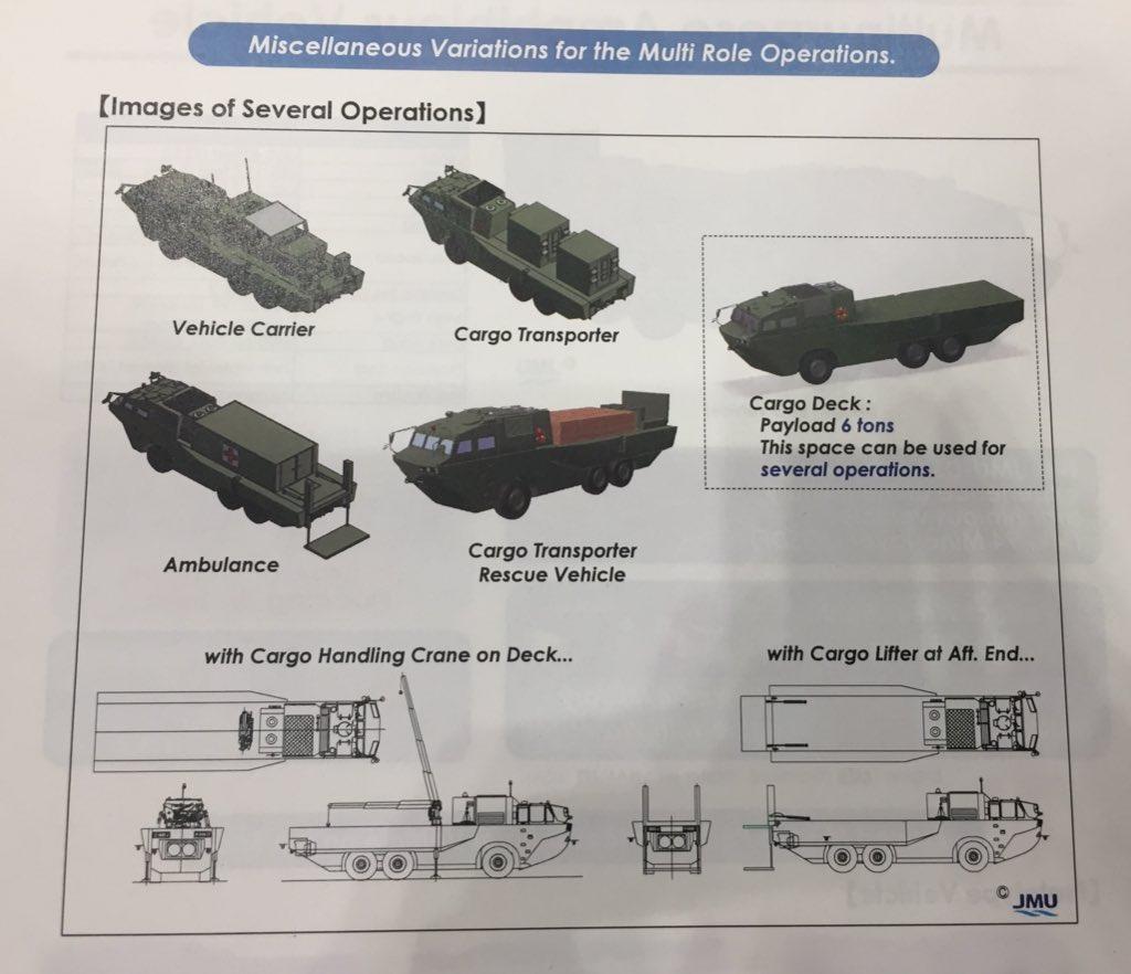 """フランカー on Twitter: """"JMUの車内試作水陸両用車。 水陸機動団の後方支援を想定し、装甲なども無い。  冬の荒れた舞鶴湾でも航行可能なのが自慢。 94式水際地雷の4輪は不評だったので6輪になったとのこと。… """""""