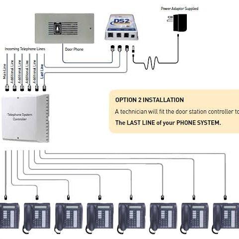 telephone intercom pabx machine wiring diagram please call phone jack wiring color code cat5 wired intercom system wiring