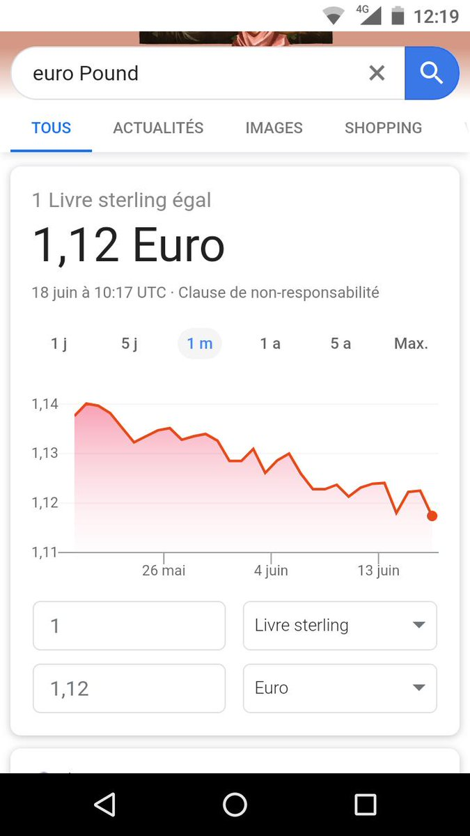 #Euro -- Going down.  #youthforclimate #begov https://t.co/opvNfV91wO