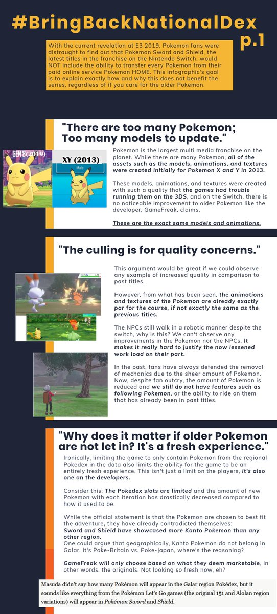 PLEASE RETWEET THIS!! A lot of people are saying this is strawmanning, it isn't. REAL PEOPLE on twitter used all of these arguments.The new policy benefits no Pokefan, not even the devs. Take the time to read, it's worth it.#Pokemon #PokemonSwordShield #BringBackNationalDex