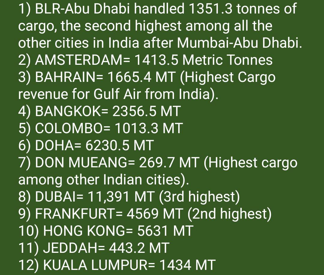 TOP INTERNATIONAL FREIGHT/CARGO ROUTES OF BLR AIRPORT IN Q1 2019. (TO NOTE:- List is Alphabetical wise & the numbers are Inbound+Outbound). #avgeek #india #BLR #Cargo