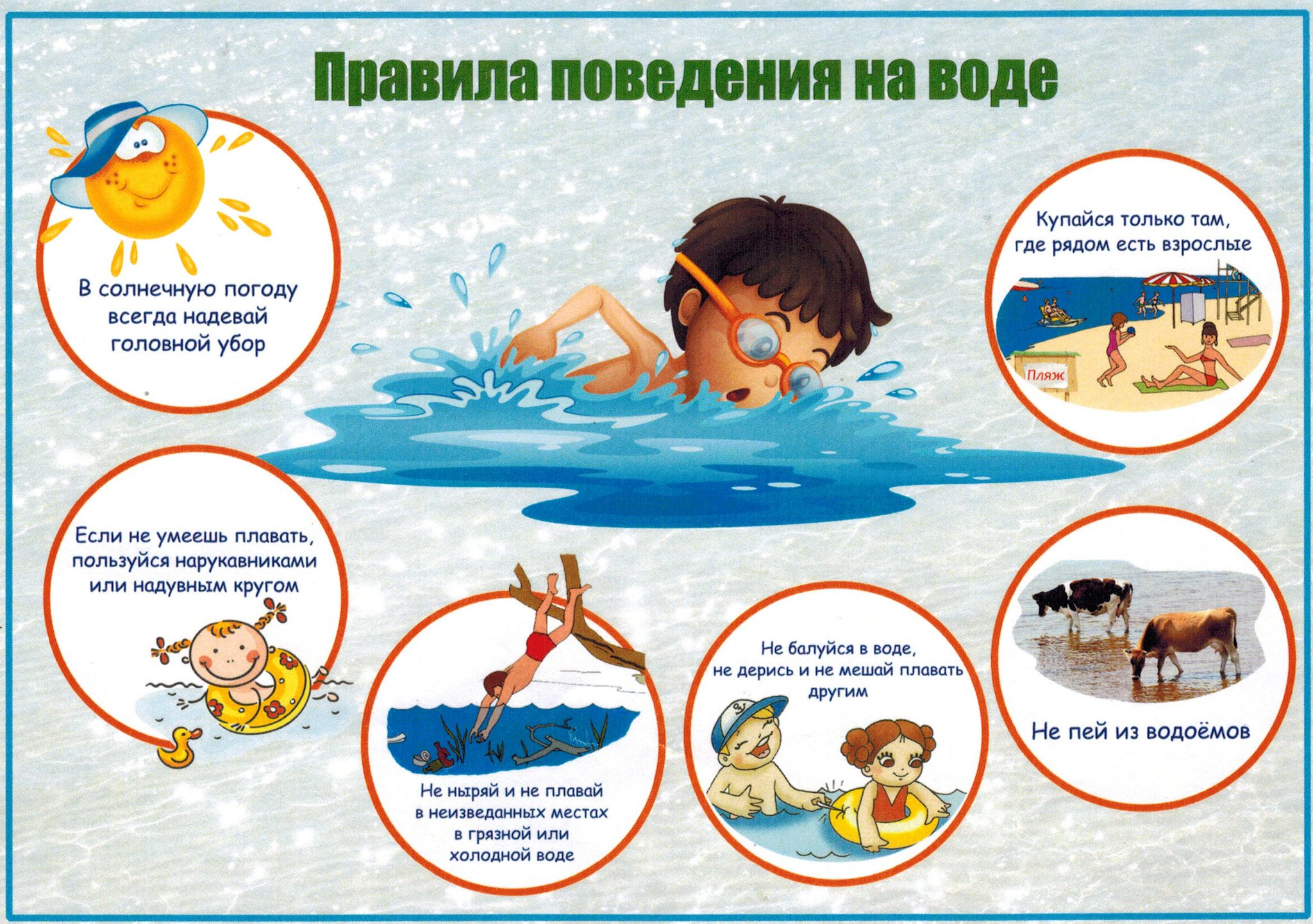 Правила поведения на воде в летний период