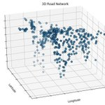 Image for the Tweet beginning: Modern Algorithms of Cluster Analysis