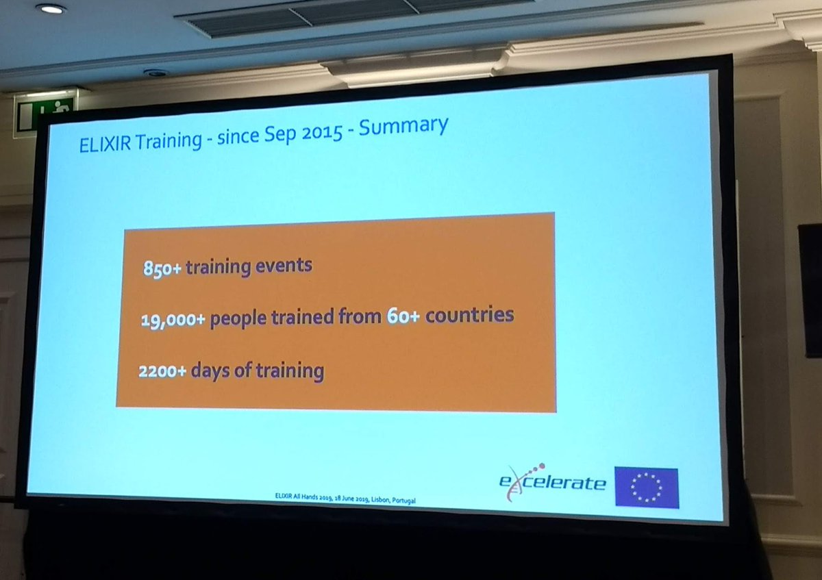 Impressive numbers: The Training Platform organised over 850 training events and trained more than 19,000 people since Sep 2015,  @P_Palagi presenting the Training Platform at #ELIXIR19 #ResearchImpactEU #Bioinformatics