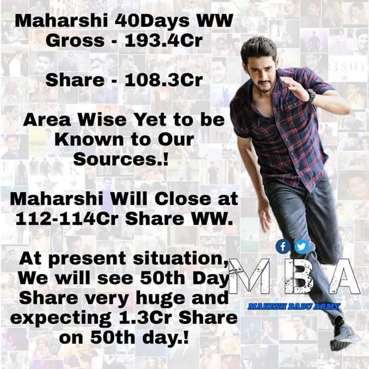 #Maharshi Only Hero In South India After #Rajinikanth To Cross 100Cr Share Mark With Mixed Talk & Negative Articles!! Irrespective Of Talk!! #SSMB Rampage At Box Office!!! 💪   Sari leru Neek evvaru Apt Tittle For #SuperStar @urstrulyMahesh   #Maharshi #SarileruNeekevvaru
