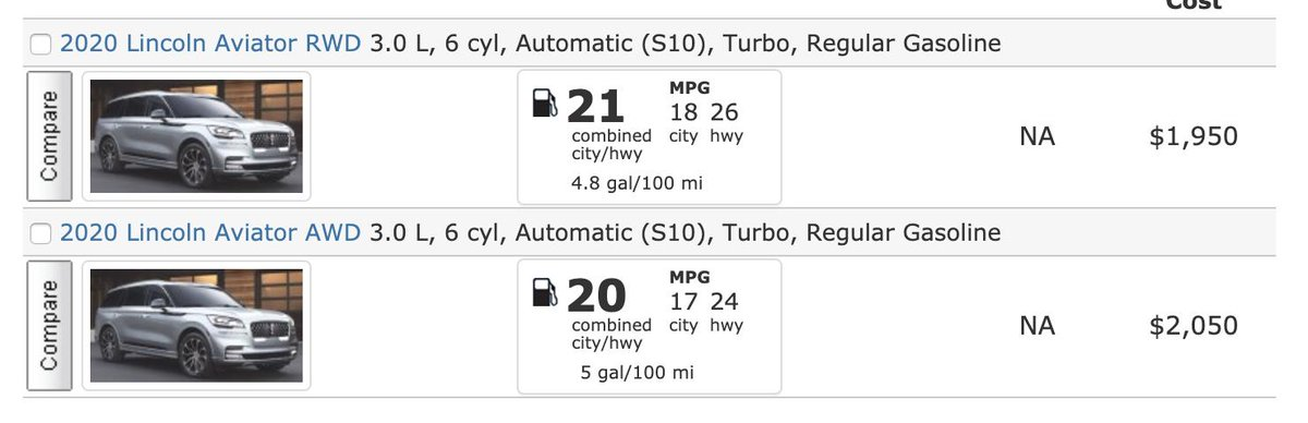 Lincoln Aviator vs Cadillac XT6 fuel economy. Pretty similar but the Aviator is twin-turbo and produces 400 hp to the XT6s 310. Lincoln is just rubbing salt in the wound at this point.