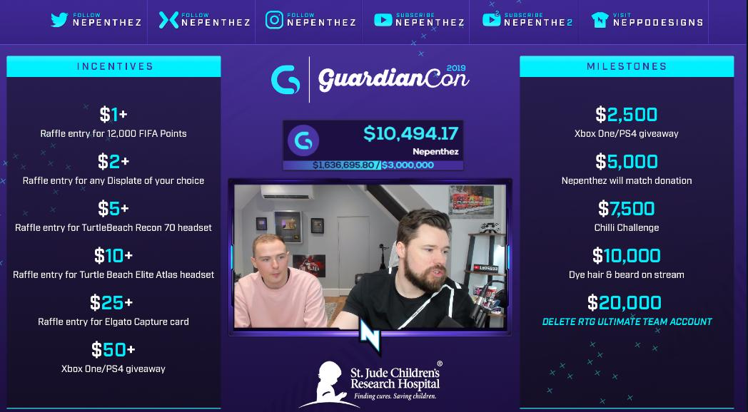 Thank you all so much for an unreal 4 hour block on @GuardianCon Charity Stream today guys. The FIFA community came in massive, with over $10,000 donated for StJudes Childrens Hospital. You guys rock! <3 <br>http://pic.twitter.com/evL83bUC5K