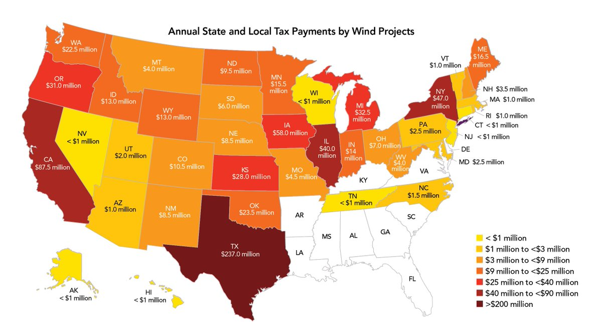 American Wind Energy On Twitter Wind Farms Contribute Millions Of - Map-of-us-wind-farms