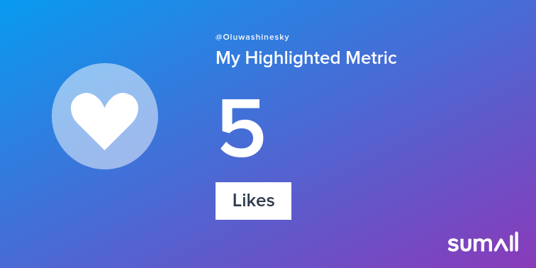 My week on Twitter 🎉: 5 Likes. See yours with sumall.com/performancetwe…