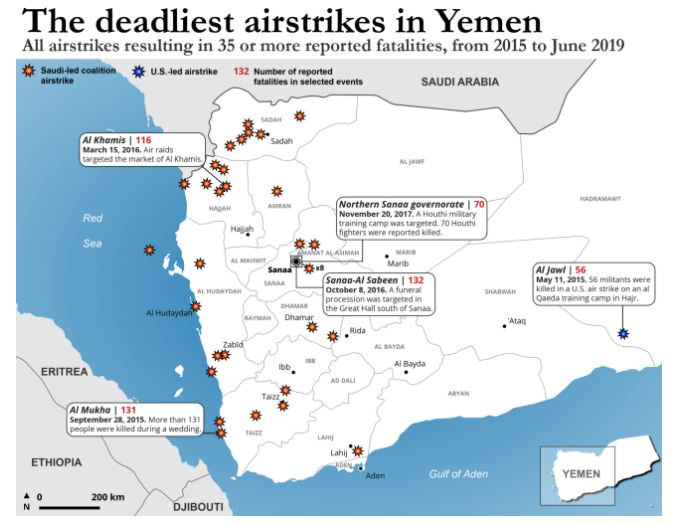 """New data from @ACLEDINFO shows #YemenWar Death Toll Exceeds 90,000.""""The Saudi-led coalition and its allies are responsible for over 8,000 of the approximately 11,700 fatalities reported in connection with direct targeting of civilians in #Yemen."""" https://www.acleddata.com/2019/06/18/press-release-yemen-war-death-toll-exceeds-90000-according-to-new-acled-data-for-2015/…"""