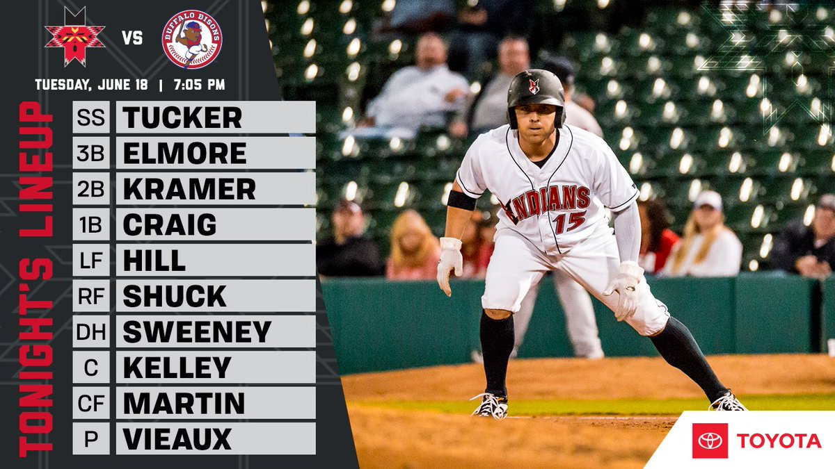 Indians open up the road trip tonight in Buffalo! ⏰: 7:05 p.m. 📻: Fox Sports 97.5 / AM 1260 / iHeart App 📺: MiLB.TV 📓: bit.ly/61819Notes #RollTribe