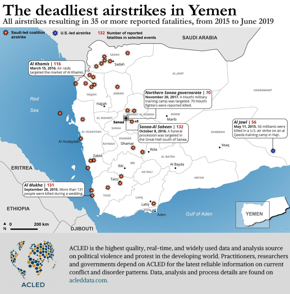 BREAKING: #YemenWar Death Toll Exceeds 90,000 According to New @ACLEDINFO Data for 2015ACLED has now extended #Yemen coverage from the present back through 2015, capturing the full int'l intervention into the country's civil war. Press release here: https://bit.ly/2XpFpuJ