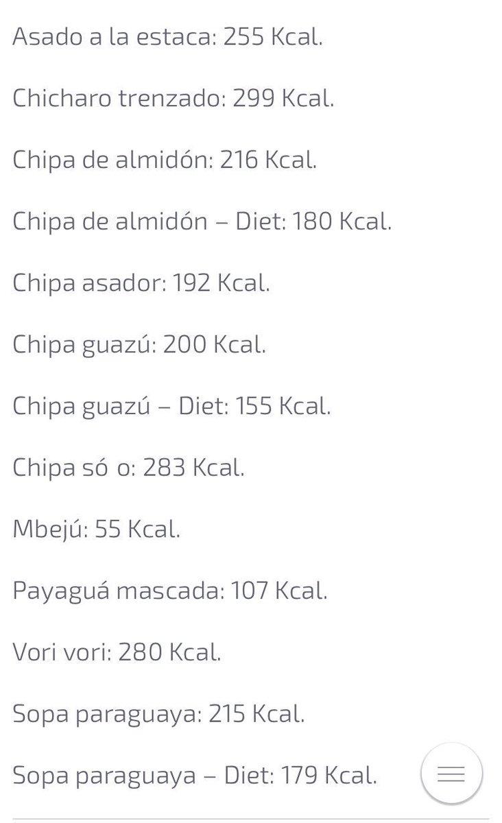 Una dieta de 2000 calorias