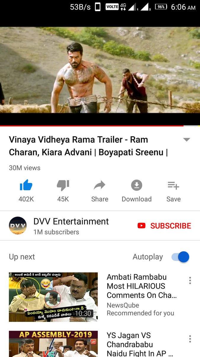 Mega Power Star #RamCharan latest Movie #VinayaVidheyaRama Trailer Crossed 30 Mil Views....All Time Non BB record for any trailer in tollywood  #VVVTrailer30MillionViews<br>http://pic.twitter.com/0WwzE55pg0