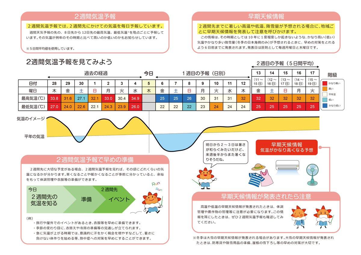 2週間 天気予報 2週間天気(週末天気(今週・来週))