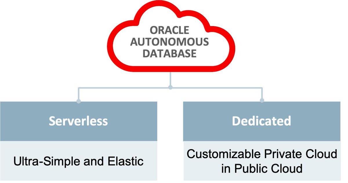 Oracle  NET Team (@OracleDOTNET)   Twitter