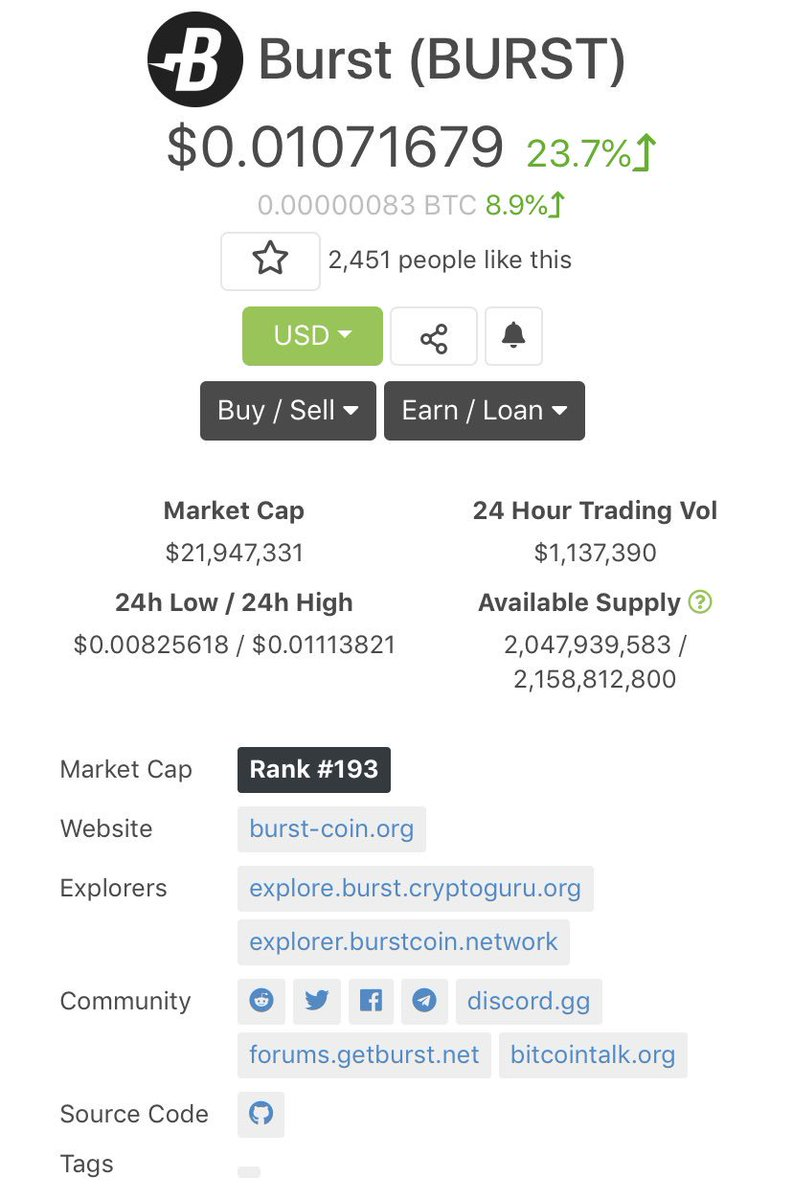 #Burst is back into the Top200! Happy to see that the continuous development from @BurstAppsTeam is playing out! Next stop Top100 🥁  #PoC #crypto #HDDMining #STEX #Bittrex #BlockTalk #Java $Burst