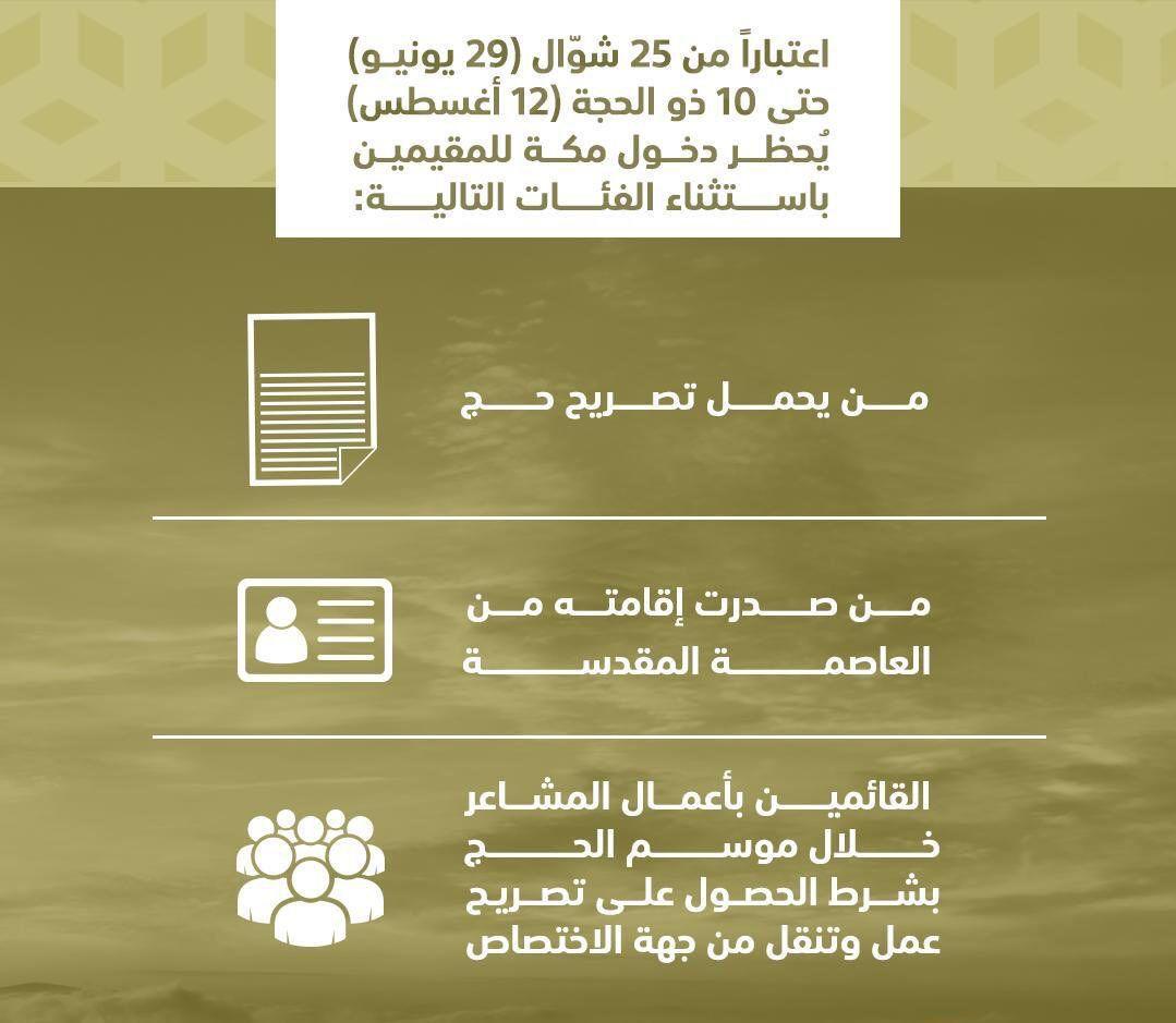 خبر عاجل On Twitter الجهات المختصة تعلن عن منع المقيمين