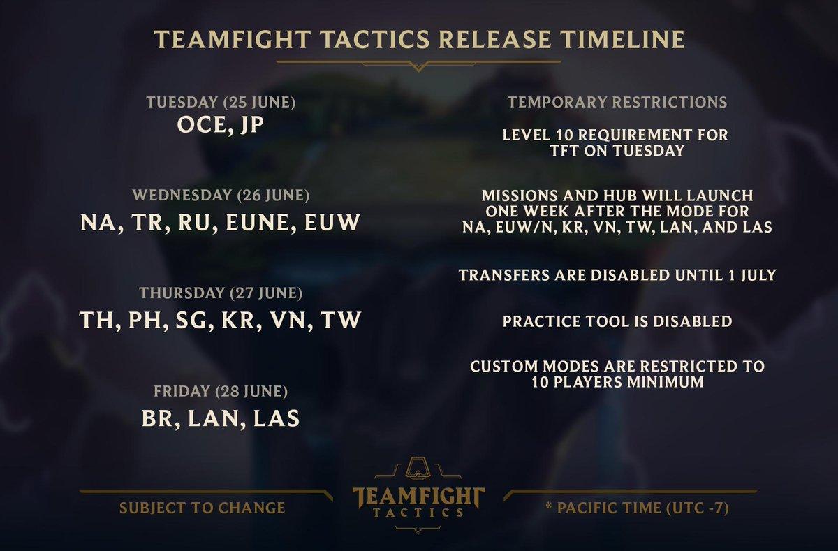 Tft release